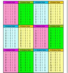 search results for division time table calendar 2015