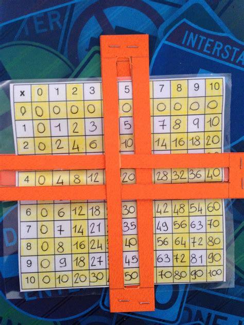tavola pitagorica tavola pitagorica per le moltiplicazioni place value