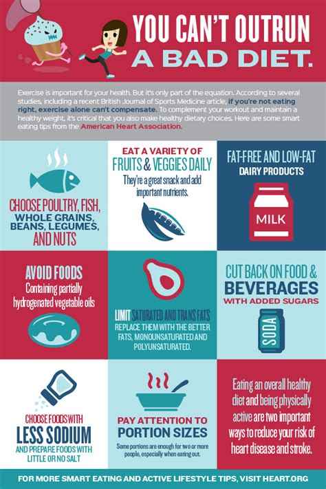 infographic you t outrun a bad diet news on org