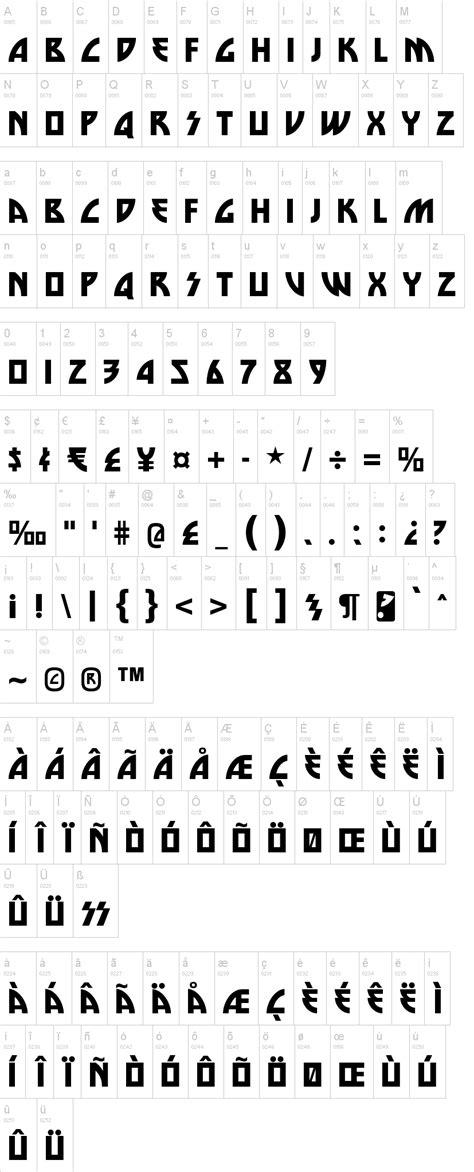 metallica dafont pics for gt metallica font generator