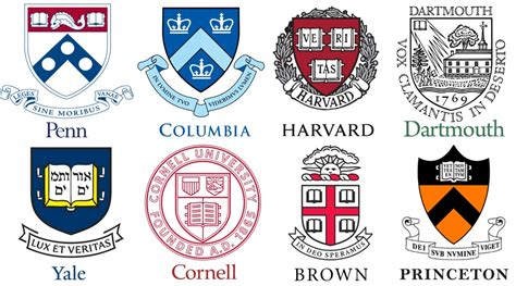 League Universities In Usa For Mba by Penn And The League Penn Elp