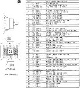88 dodge d150 fuse box get free image about wiring diagram