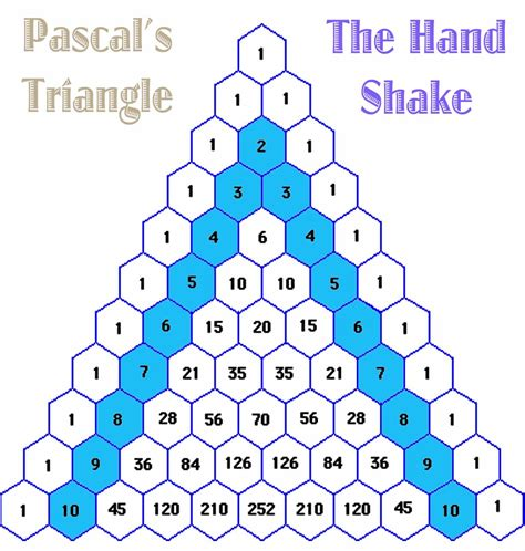 triangle pattern numbers patterns in pascal s triangle 171 free patterns
