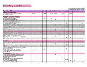 Bill Payment Spreadsheet Excel Templates by Best Photos Of Bills Spreadsheet Template Excel Excel