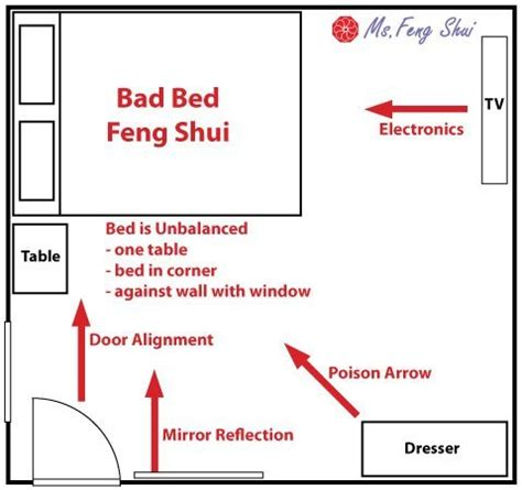 ms feng shui archive relationships love marriage