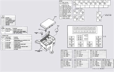 2008 dodge charger wiring diagram efcaviation