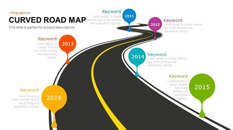 map powerpoint template curved road map powerpoint and keynote template slidebazaar