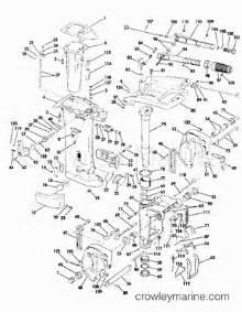 evinrude power pilot box diagram evinrude wiring diagrams elsavadorla