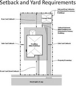 In Law Apartment Floor Plans residential setbacks building arlington