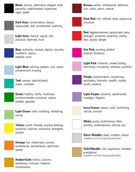 color meaning chart xtreme brand makeover color meaning chart dimmock