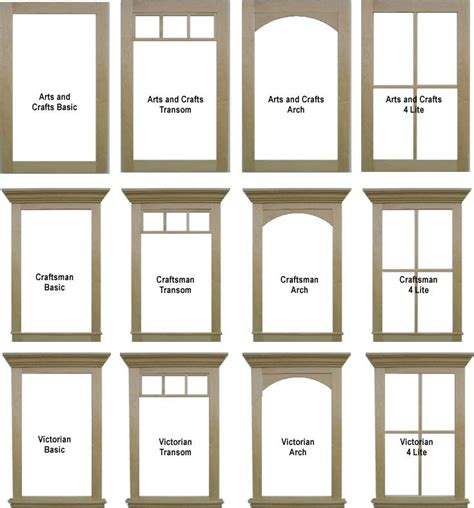 How Is A Standard Door 20 Best Ideas About Standard Window Sizes On