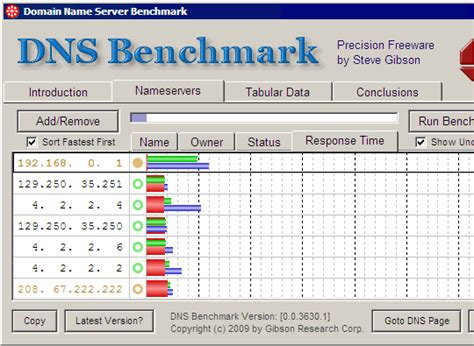 dns bench mark test and choose dns server that performs best for you