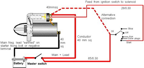 inertia starter motor wiring diagramme