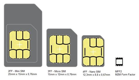 letter size mini to micro sim card free template pdf gizmochina explains how does an esim work gizmochina