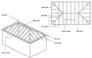 Hip Roof Section Building Guidelines Drawings Section A General