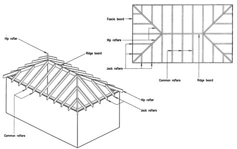 Building Guidelines Drawings Section A General Basic House Plans Hip Roof