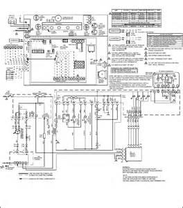 gas furnace wiring diagram pdf wiring diagram schematic