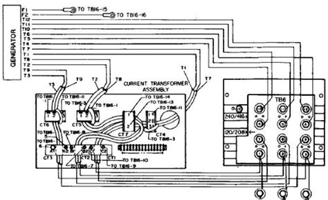 diesel generator panel wiring diagram inside