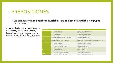 libro uso de las preposiciones preposiciones conjunciones e interjecciones ppt video online descargar