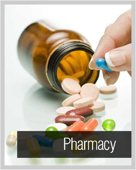 What Is Pharmacy by Pharmacy