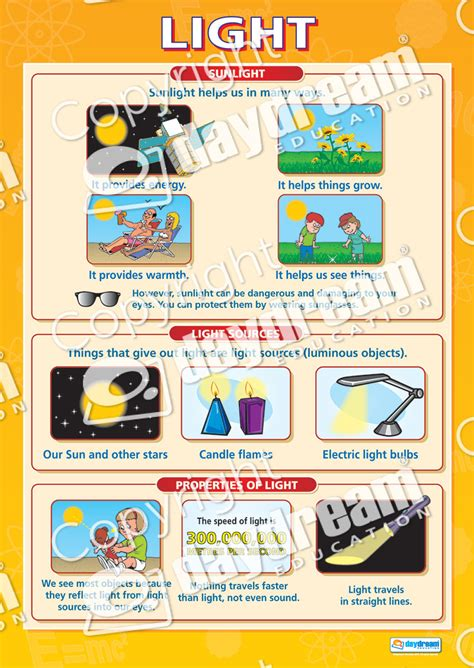 what is light in science light science educational posters