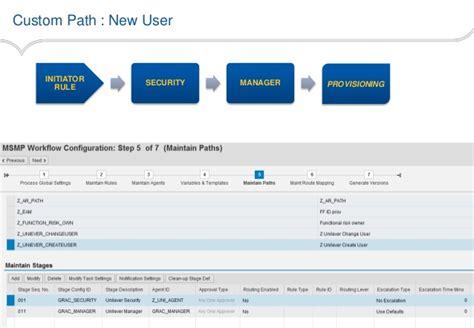 sap grc workflow configuration user access review uar workflow user access review uar