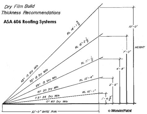 Minimum Shed Roof Pitch by Building Roof Pitch Shed Minimum Fortan