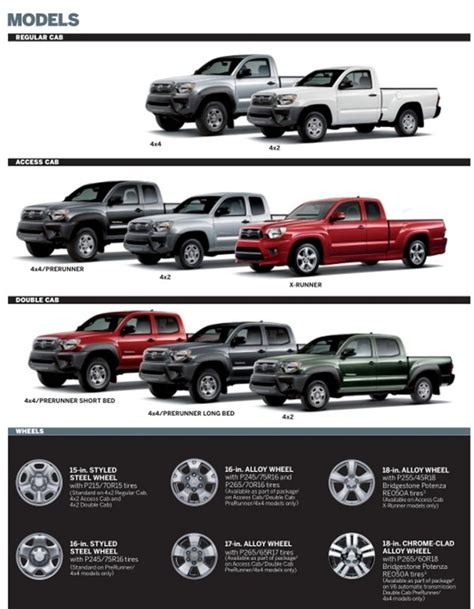 Toyota Tacoma Styles 2014 Toyota Tacoma Car Review Top Speed