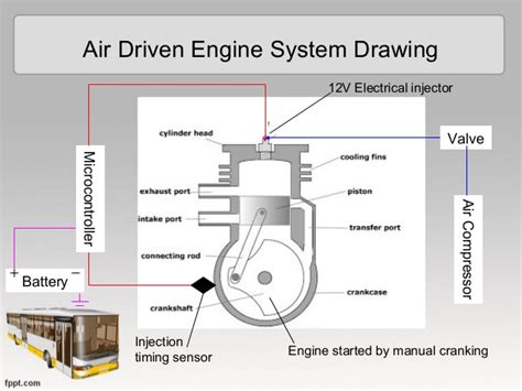 mechanical fuel system components mechanical free engine