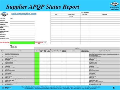 ppt supplier apqp advanced product quality