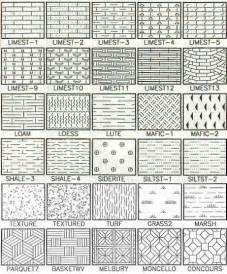 Autocad hatch patterns free download