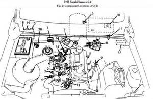 1992 suzuki samurai engine throttle issues engine performance