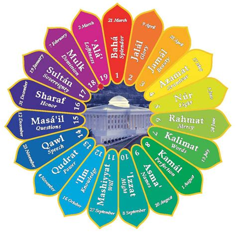 Bahai Calendar The Baha I Calendar Transforming Time