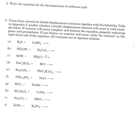 Decomposition Reaction Worksheet by Synthesis And Decomposition Reactions Worksheet