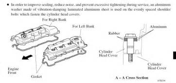Valve Repair Cover Letter by Valve Cover Gasket Replacement How Page 2 Club