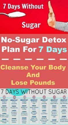7 Day Sugar Detox Shopping List by 7 Day Sugar Detox Menu Plan Shopping List Weight Loss