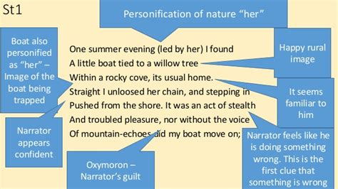 boat stealing key quotes the prelude by wordsworth