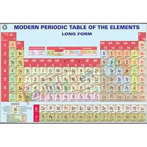 modern periodic table of the elements long form chart