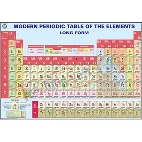 Who Made The Modern Periodic Table by Search Results For Modern Periodic Calendar 2015