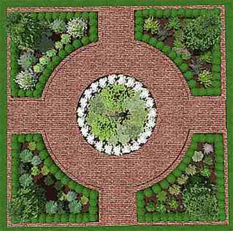 Herb Garden Layout Ideas Herb Garden Plan
