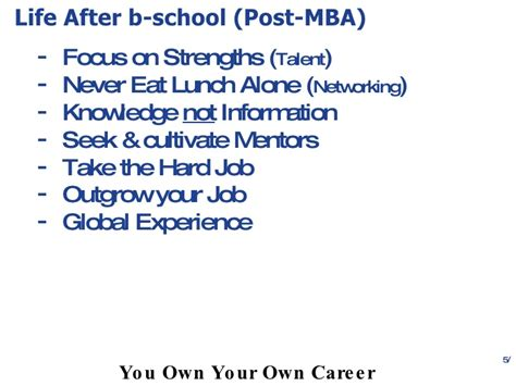 Mba After College by Career Advice For Mba Aspirants