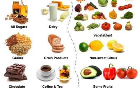 Obat Kolesterol obat kolesterol dan asam urat daftar update harga
