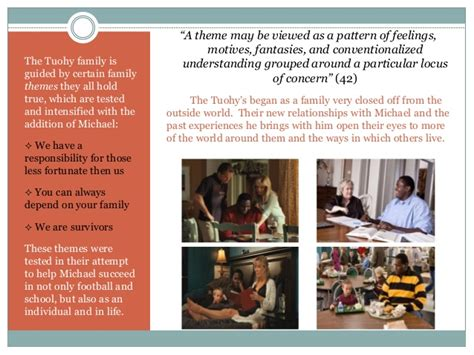 themes in the blind side film family collage the blind side