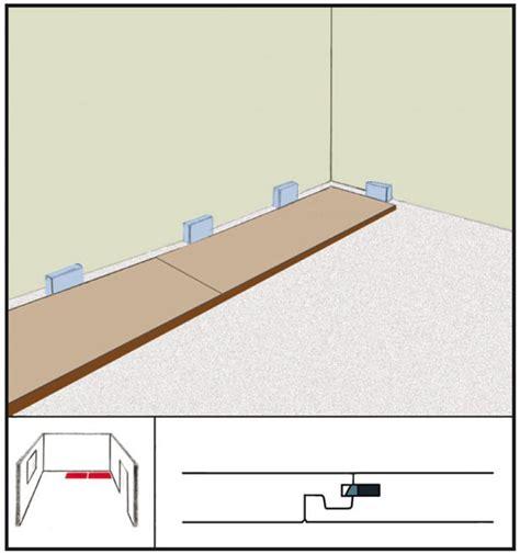 kronoclik laminate installation instructions finfloor