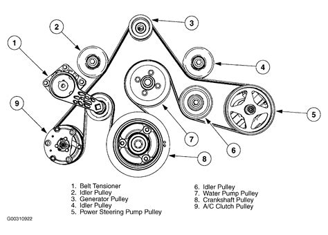 fan belt routing diagrams 2003 ford expedition serpentine belt routing and timing