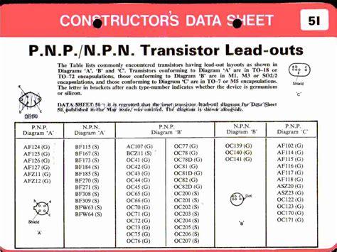 transistor datasheet transistor datasheet 28 images c1815 datasheet vcbo 60v npn transistor toshiba tip122