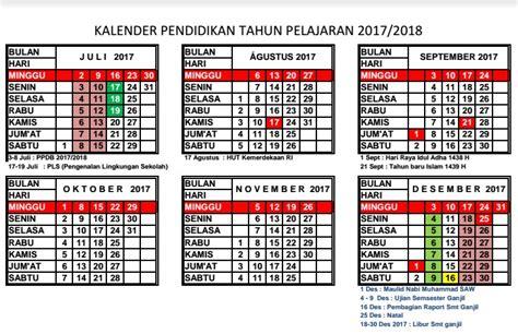 Kalender Cupang Hias 2018 didik