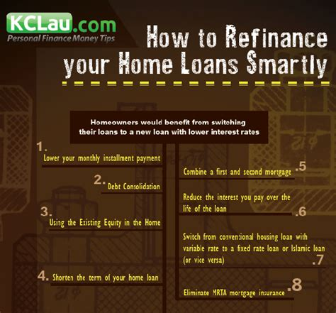 how to refinance your home loans smartly kclau