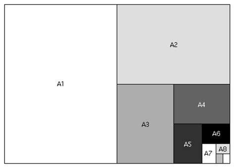 Print Ebook A5 Book Paper Monochrome a4 vs us letter between borders