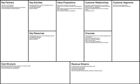 Business Model Template Pdf business model canvas pdf search business